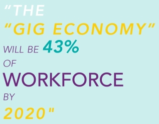 Banner-8.-the-gig-economy-will-be-43-percent-of-the-workforce